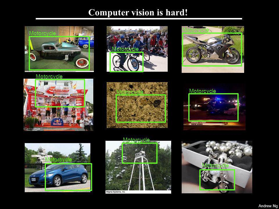 Andrew Ng Computer vision is hard! Motorcycle