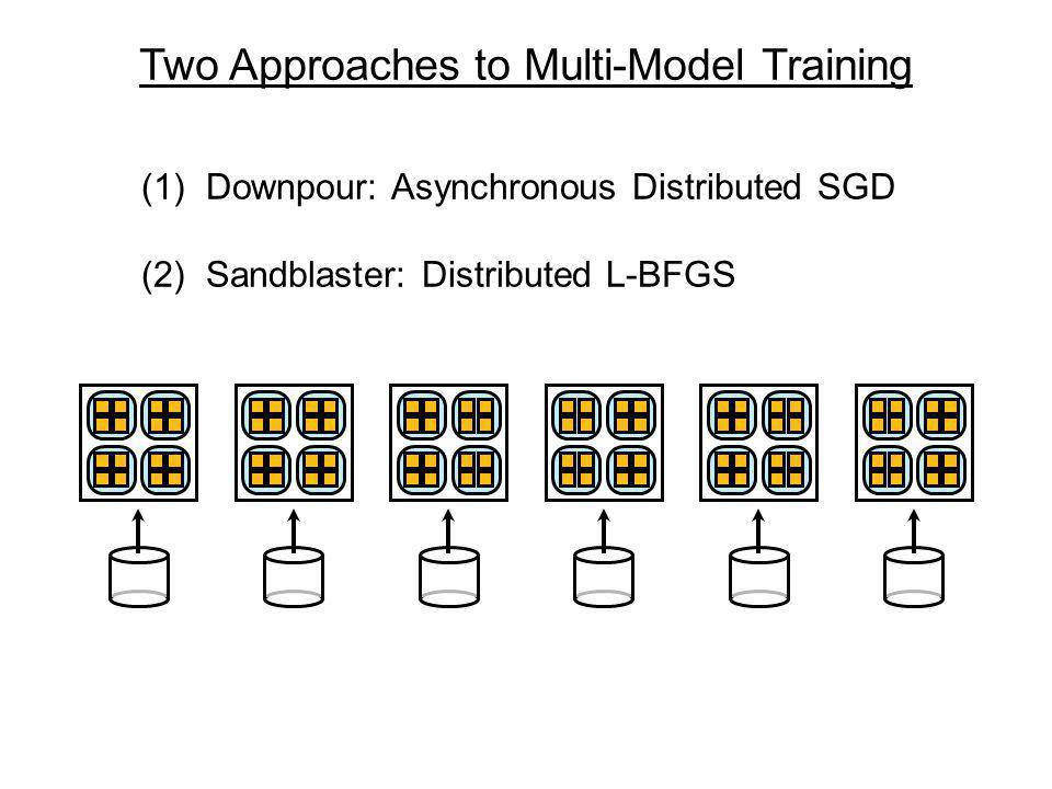 Two Approaches to Multi-Model Training (1) Downpour: Asynchronous Distributed SGD (2) Sandblaster: Distributed L-BFGS