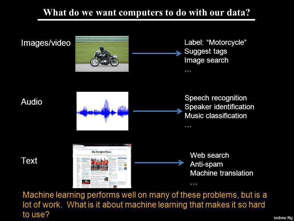Andrew Ng What do we want computers to do with our data.