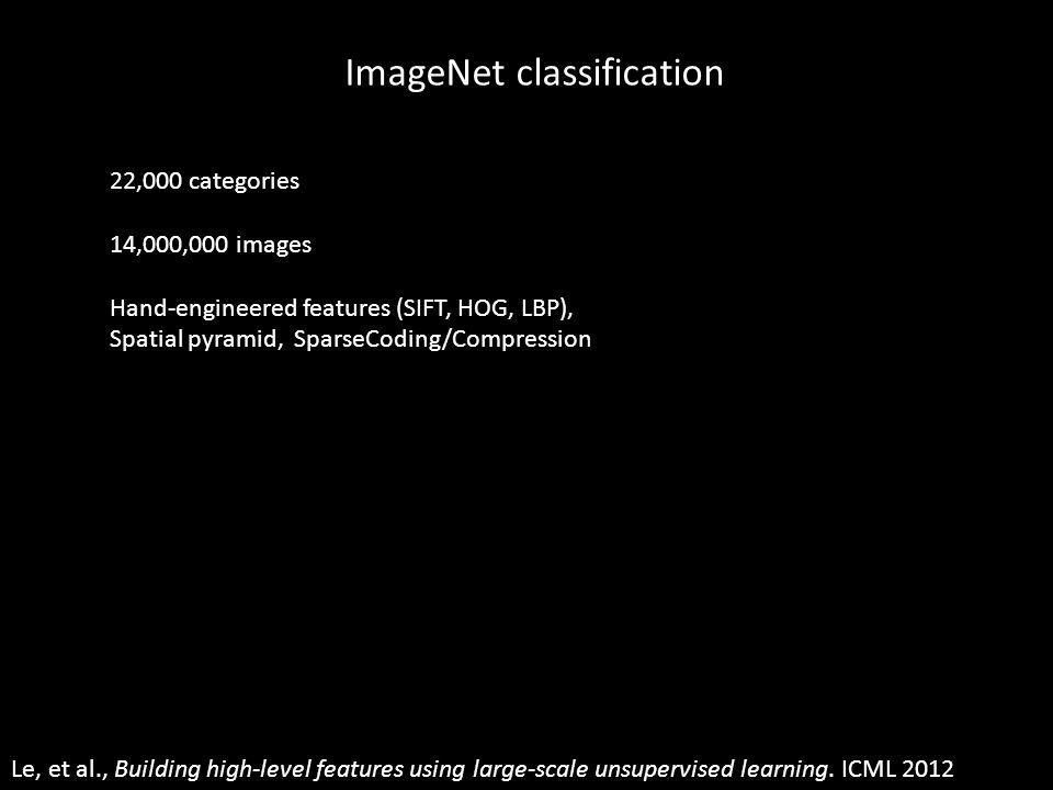 ImageNet classification 22,000 categories 14,000,000 images Hand-engineered features (SIFT, HOG, LBP), Spatial pyramid, SparseCoding/Compression Le, et al., Building high-level features using large-scale unsupervised learning.