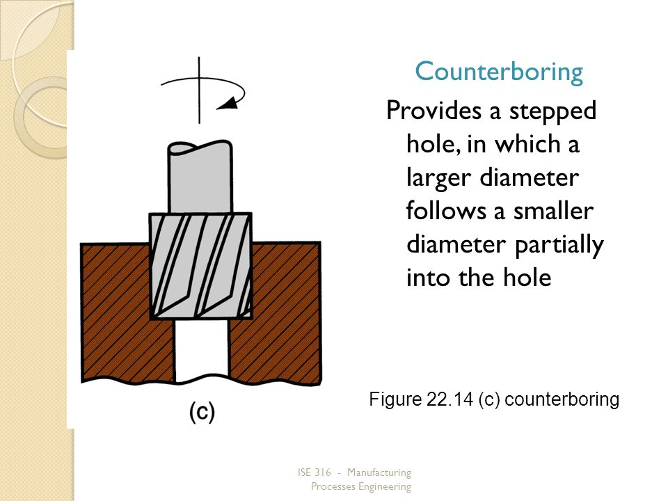 ISE 316 - Manufacturing Processes Engineering Counterboring Provides a stepped hole, in which a larger diameter follows a smaller diameter partially i
