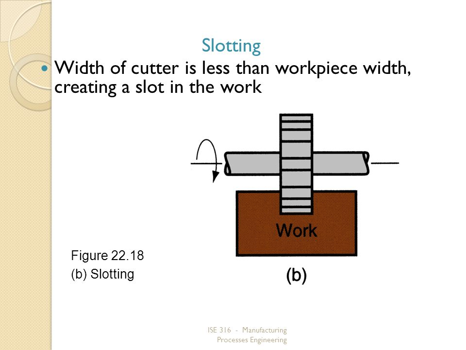 ISE 316 - Manufacturing Processes Engineering Slotting Width of cutter is less than workpiece width, creating a slot in the work Figure 22.18 (b) Slot