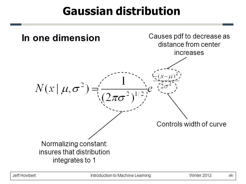 Jeff Howbert Introduction to Machine Learning Winter 2012 5 Gaussian distribution = 0 2 = 1 = 2 2 = 1 = 0 2 = 5 = -2 2 = 0.3
