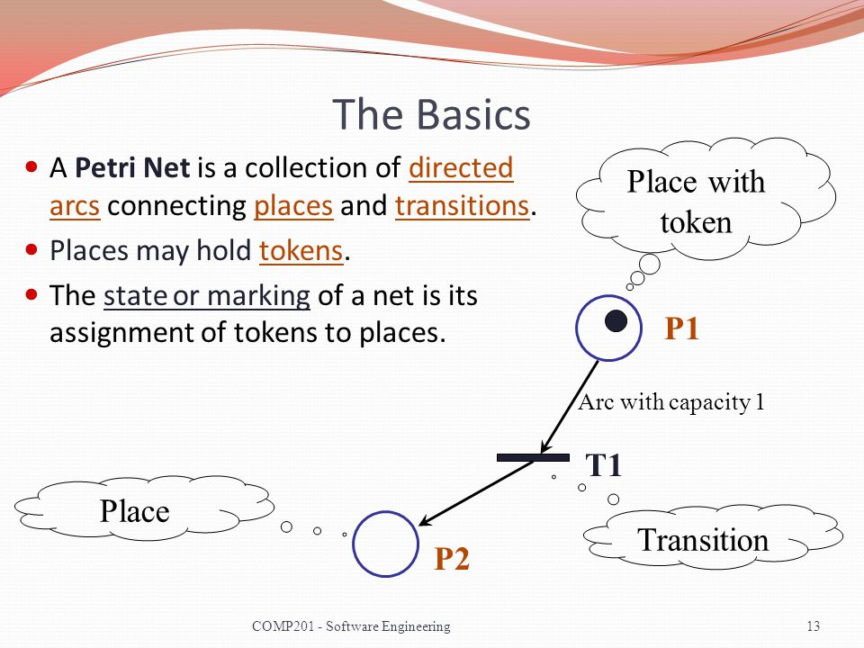 The Basics A Petri Net is a collection of directed arcs connecting places and transitions. Places may hold tokens. The state or marking of a net is it