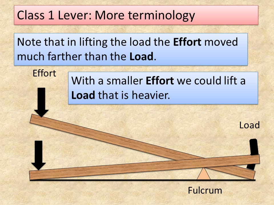 Class 1 Lever: More terminology Load Effort Fulcrum Note that in lifting the load the Effort moved much farther than the Load. With a smaller Effort w