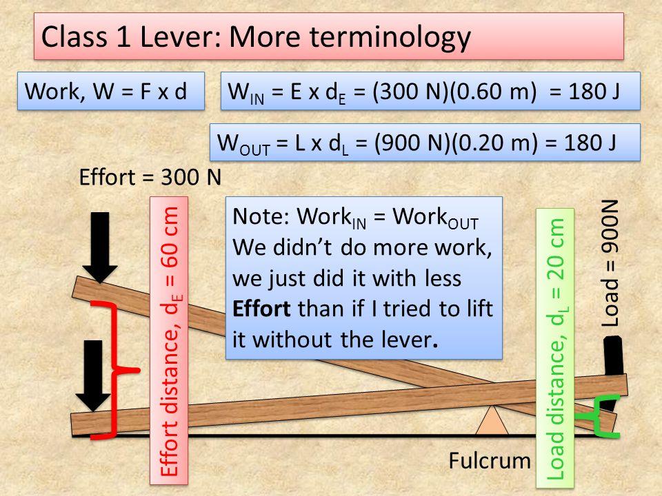 Class 1 Lever: More terminology Load = 900N Effort = 300 N Fulcrum Work, W = F x d Effort distance, d E = 60 cm Load distance, d L = 20 cm W IN = E x