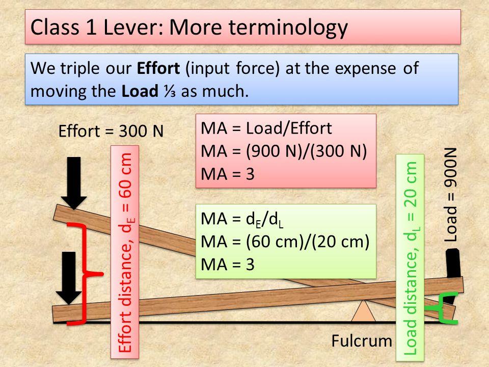 Class 1 Lever: More terminology Load = 900N Effort = 300 N Fulcrum Effort distance, d E = 60 cm Load distance, d L = 20 cm We triple our Effort (input