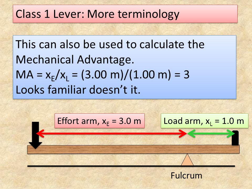 Class 1 Lever: More terminology Fulcrum This can also be used to calculate the Mechanical Advantage. MA = x E /x L = (3.00 m)/(1.00 m) = 3 Looks famil