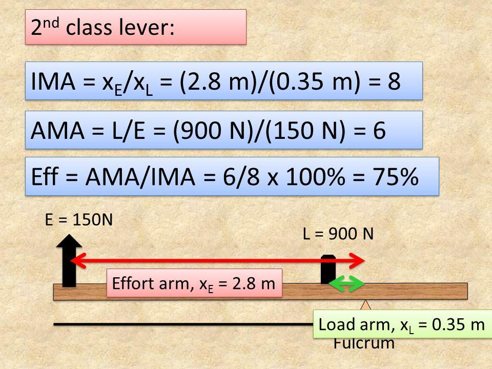 2 nd class lever: IMA = x E /x L = (2.8 m)/(0.35 m) = 8 Fulcrum L = 900 N E = 150N Effort arm, x E = 2.8 m Load arm, x L = 0.35 m AMA = L/E = (900 N)/