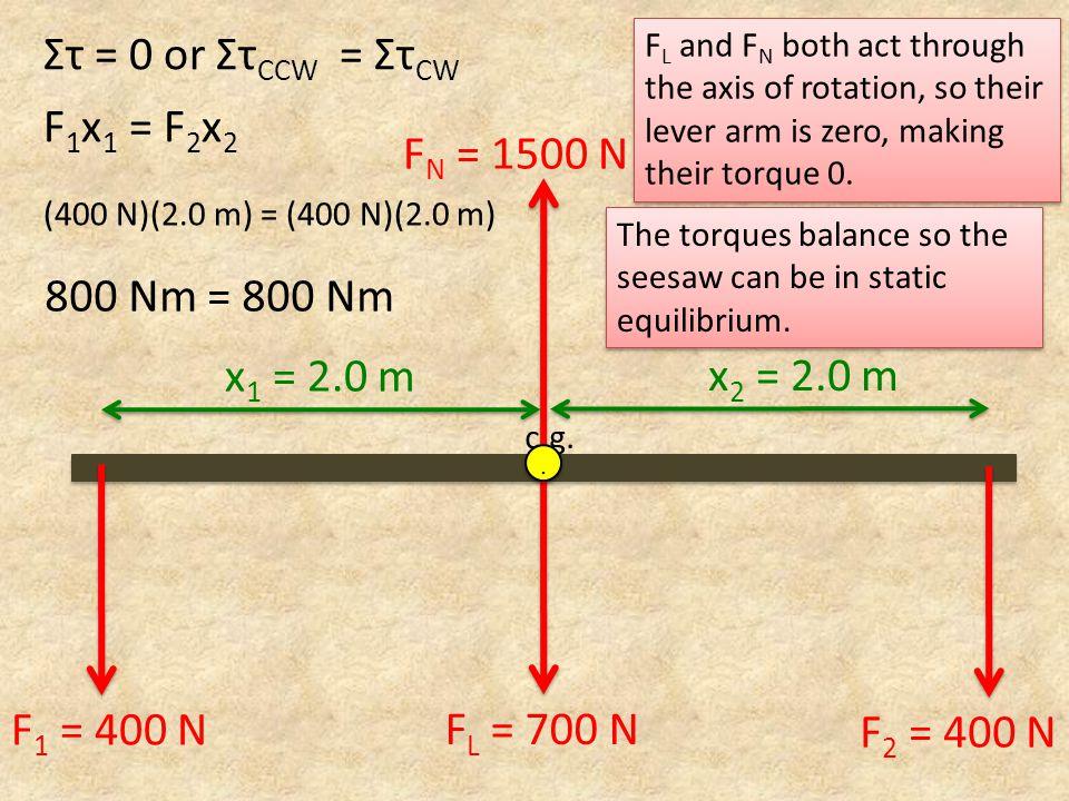 F N = 1500 N x 1 = 2.0 m x 2 = 2.0 m F L = 700 N c.g... F 1 = 400 N F 2 = 400 N Στ = 0 or Στ CCW = Στ CW F 1 x 1 = F 2 x 2 F L and F N both act throug