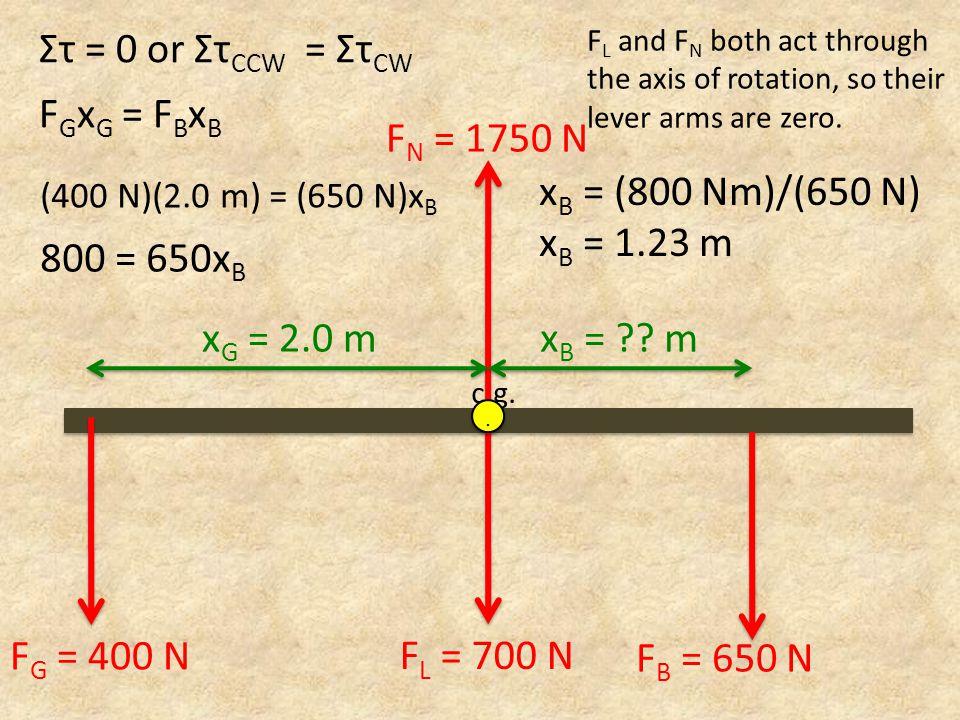 F N = 1750 N x G = 2.0 mx B = ?? m F L = 700 N c.g... F G = 400 N F B = 650 N Στ = 0 or Στ CCW = Στ CW F G x G = F B x B F L and F N both act through
