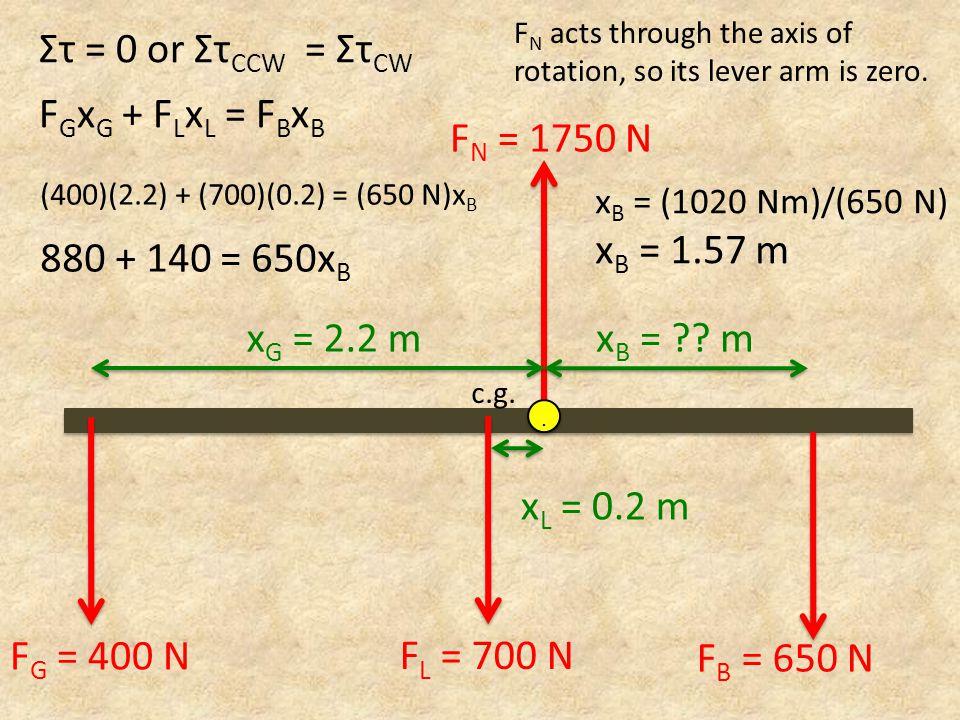 F N = 1750 N x G = 2.2 mx B = ?? m F L = 700 N c.g... F G = 400 N F B = 650 N Στ = 0 or Στ CCW = Στ CW F G x G + F L x L = F B x B F N acts through th