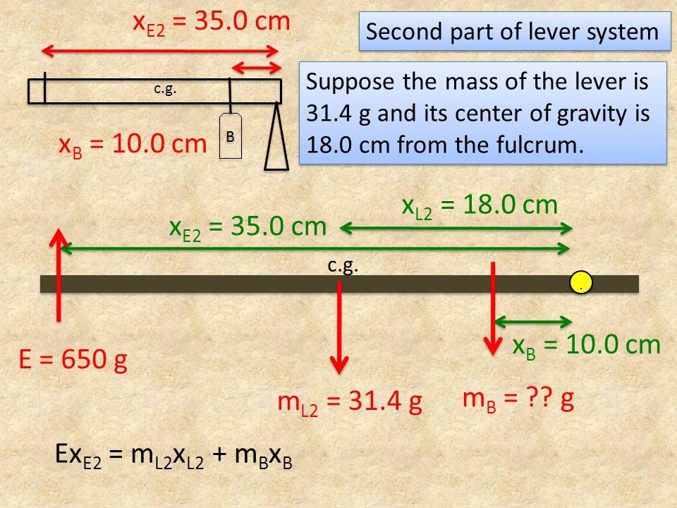 x E2 = 35.0 cm x B = 10.0 cm m L2 = 31.4 g c.g... E = 650 g m B = ?? g x L2 = 18.0 cm Ex E2 = m L2 x L2 + m B x B Second part of lever system B B c.g.