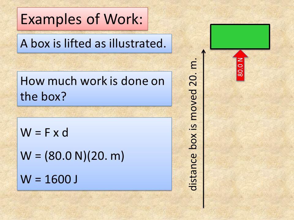 Examples of Work: A box is lifted as illustrated. How much work is done on the box? 80.0 N distance box is moved 20. m. W = F x d W = (80.0 N)(20. m)
