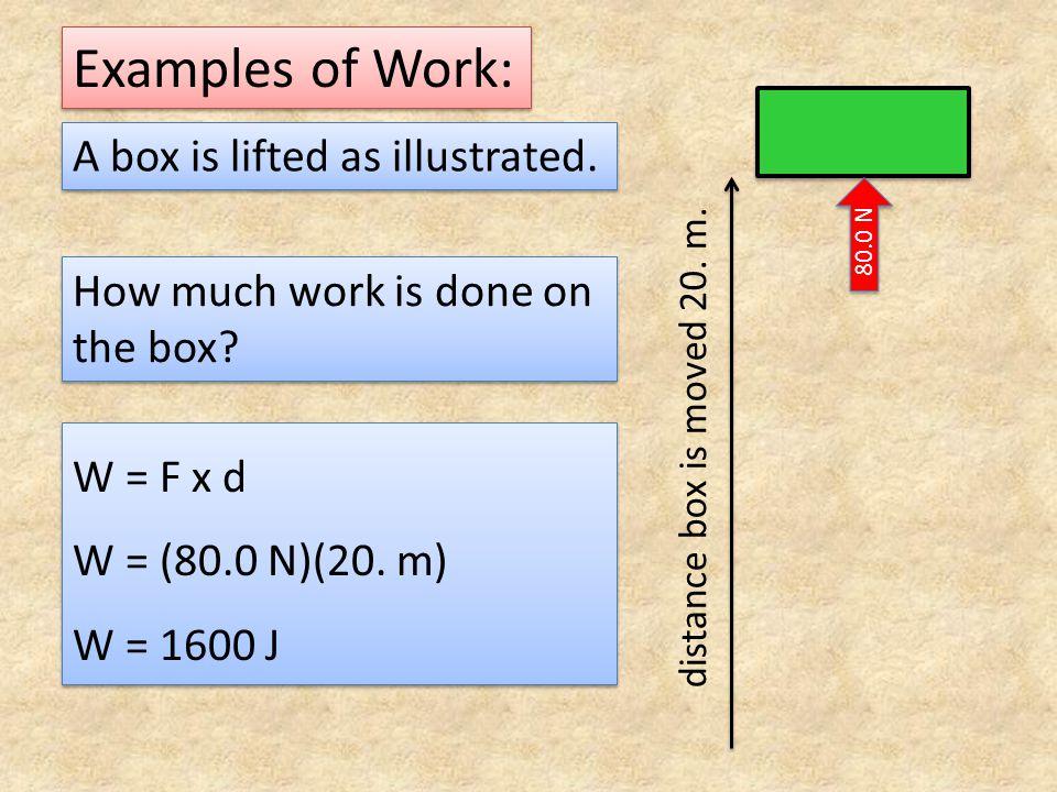 Simple Machines.(Simple case.) c.g. mSmS mBmB FLFL FNFN..