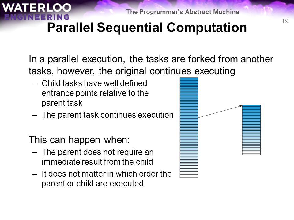 Parallel Sequential Computation In a parallel execution, the tasks are forked from another tasks, however, the original continues executing –Child tas