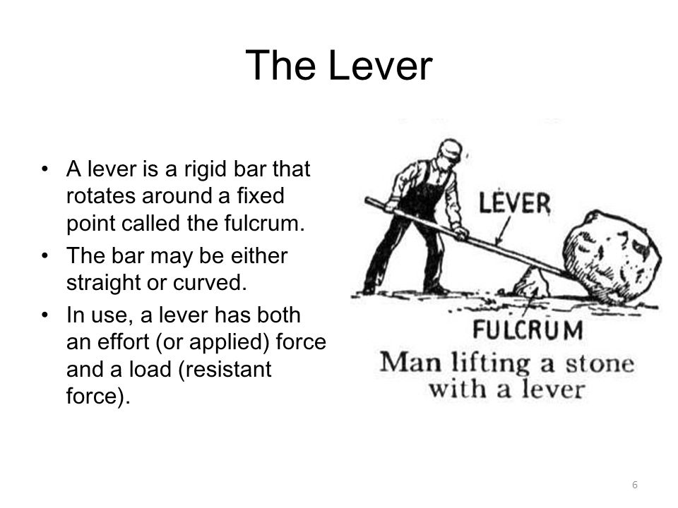 6 The Lever A lever is a rigid bar that rotates around a fixed point called the fulcrum. The bar may be either straight or curved. In use, a lever has