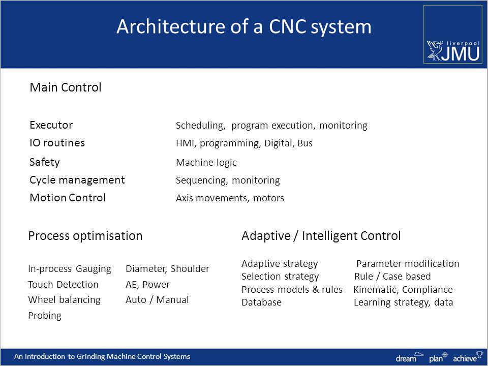 Architecture of a CNC system Main Control Executor Scheduling, program execution, monitoring IO routines HMI, programming, Digital, Bus Safety Machine logic Cycle management Sequencing, monitoring Motion Control Axis movements, motors Process optimisation In-process GaugingDiameter, Shoulder Touch DetectionAE, Power Wheel balancingAuto / Manual Probing An Introduction to Grinding Machine Control Systems Adaptive / Intelligent Control Adaptive strategy Parameter modification Selection strategy Rule / Case based Process models & rules Kinematic, Compliance Database Learning strategy, data