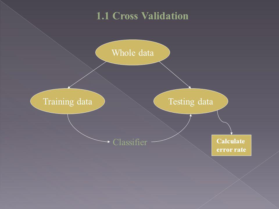 Whole data Training dataTesting data Classifier Calculate error rate