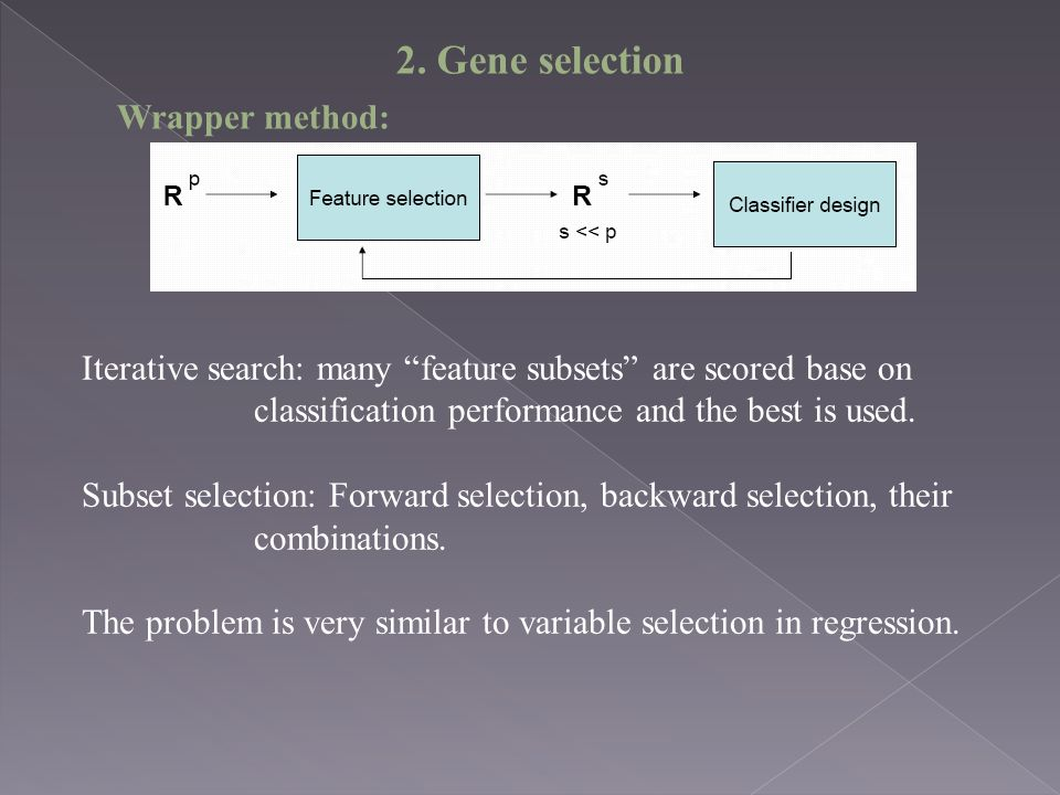 Wrapper method: Iterative search: many feature subsets are scored base on classification performance and the best is used.