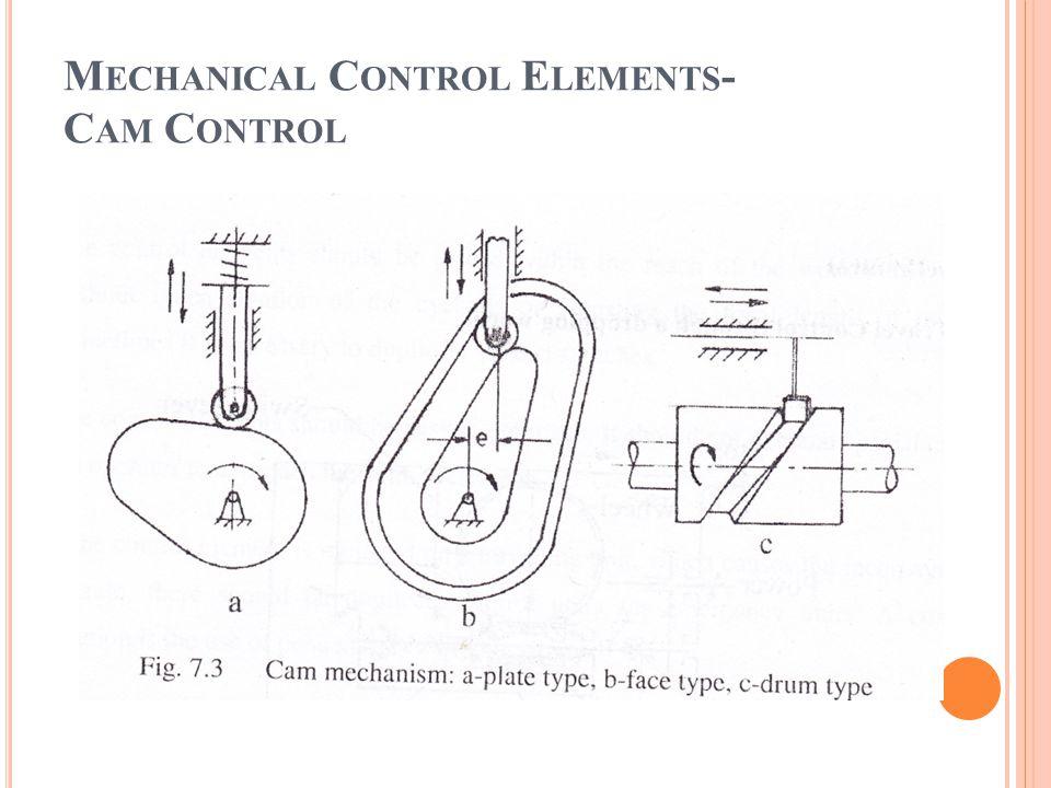M ECHANICAL C ONTROL E LEMENTS - C AM C ONTROL