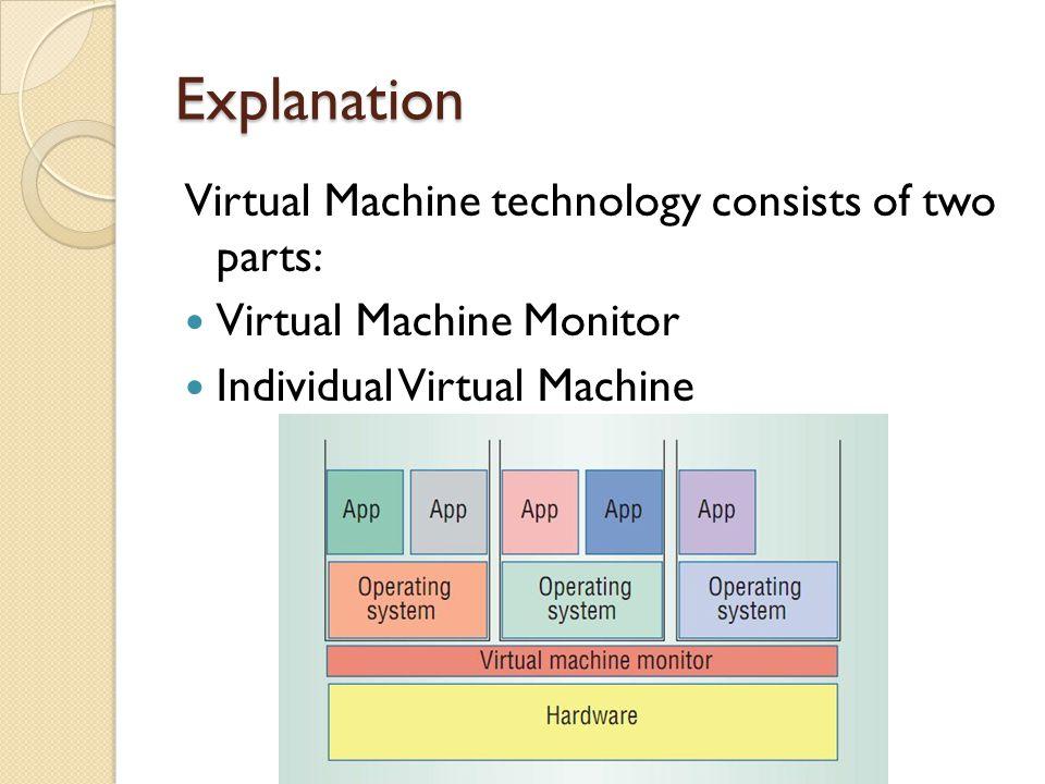 Explanation Virtual Machine Monitor manages each individual Virtual Machine Egg-Carton relationship