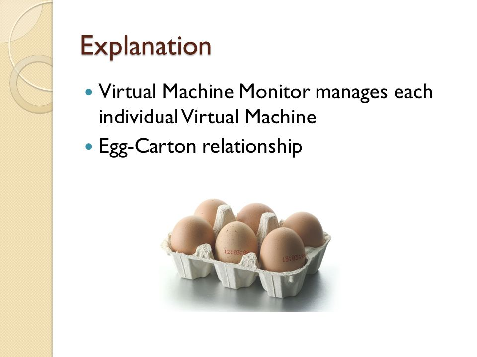Explanation Virtual Machine Monitor manages each individual Virtual Machine Egg-Carton relationship