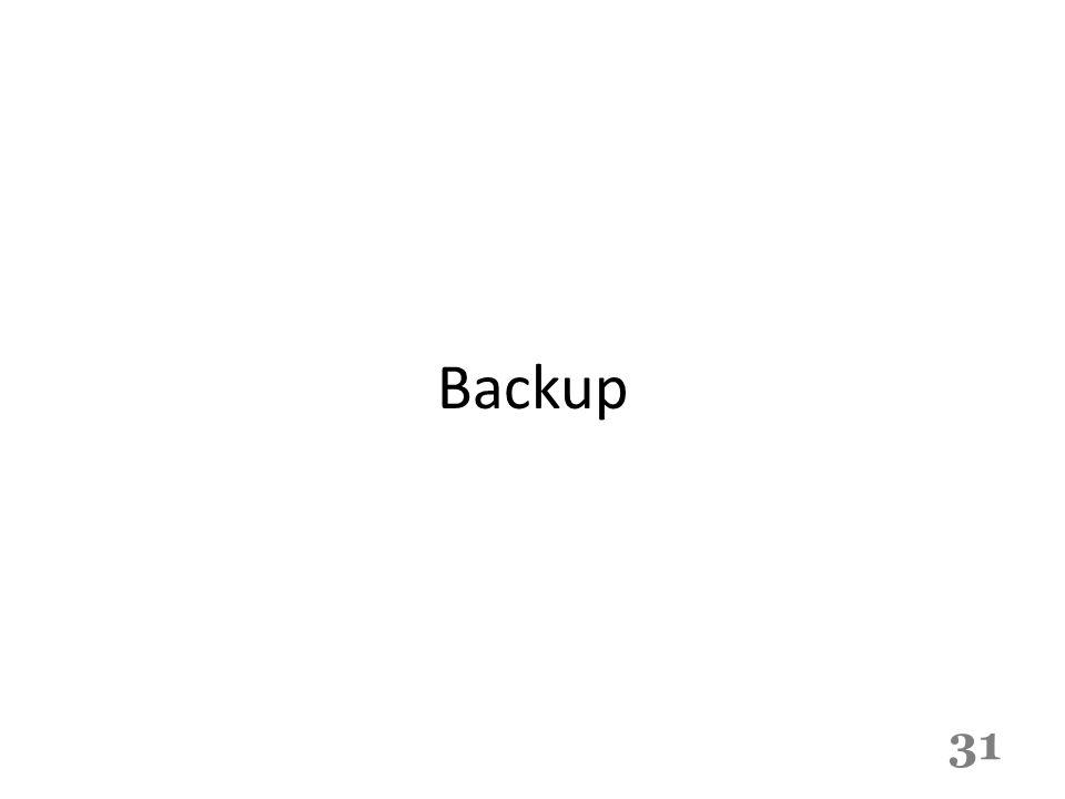 Backup 31