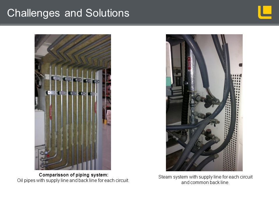 Kernschießmaschinentechnik Challenges and Solutions Comparisson of piping system: Oil pipes with supply line and back line for each circuit. Steam sys