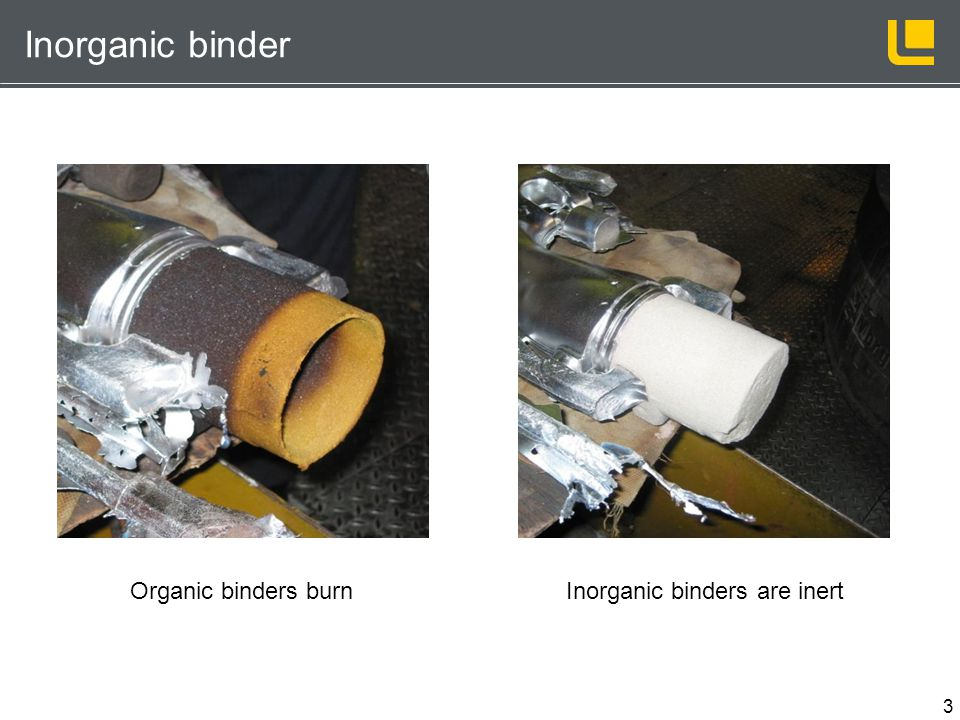 3 Inorganic binder Inorganic binders are inertOrganic binders burn