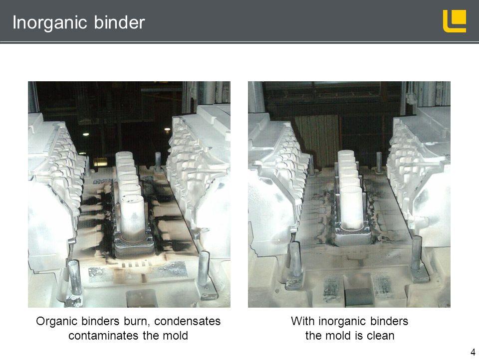 4 Inorganic binder With inorganic binders the mold is clean Organic binders burn, condensates contaminates the mold