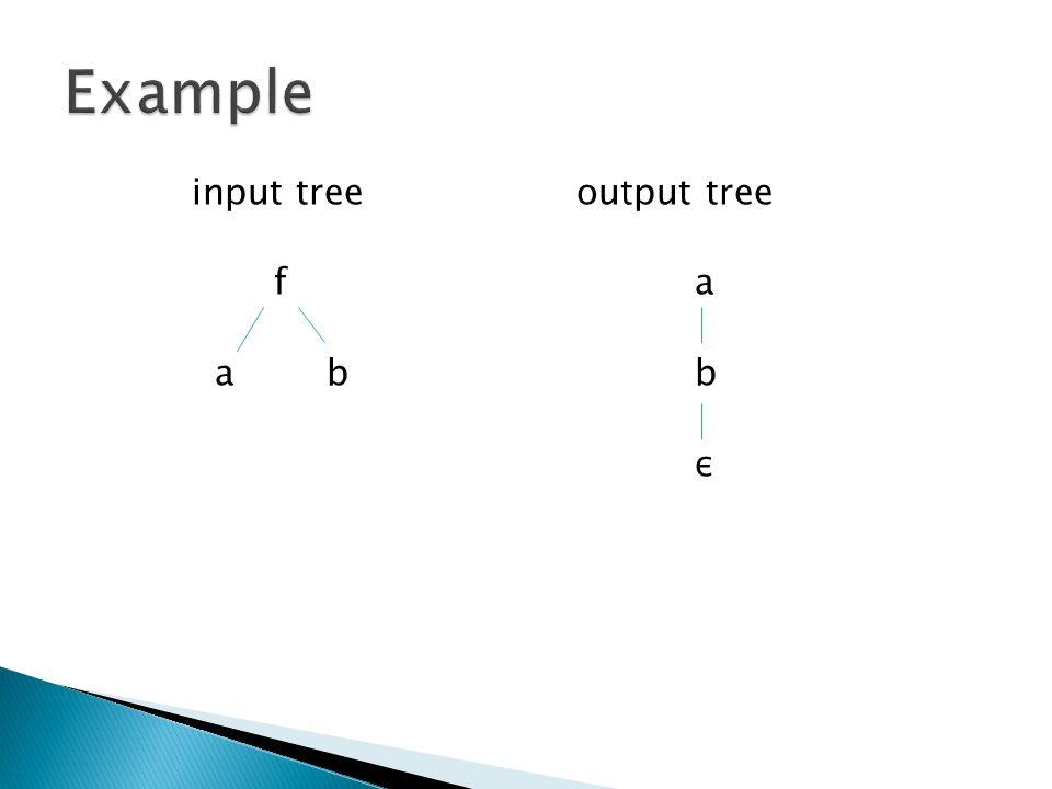 input tree output tree fa a b b ε