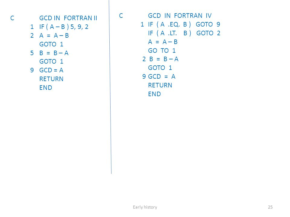 Early history25 CGCD IN FORTRAN II 1IF ( A – B ) 5, 9, 2 2A = A – B GOTO 1 5 B = B – A GOTO 1 9GCD = A RETURN END CGCD IN FORTRAN IV 1 IF ( A.EQ. B )
