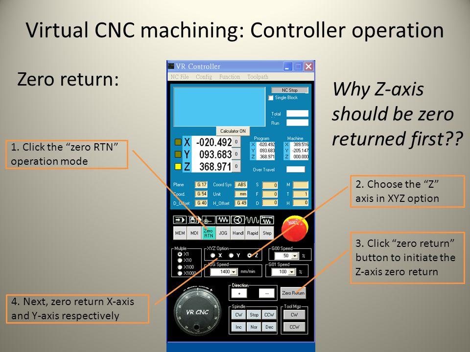 Jog: move x, y, z axes individually Virtual CNC machining: Controller operation 1.