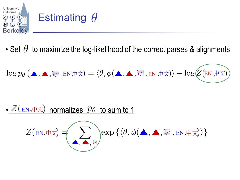 Estimating EN EN Set to maximize the log-likelihood of the correct parses & alignments EN EN EN normalizes to sum to 1