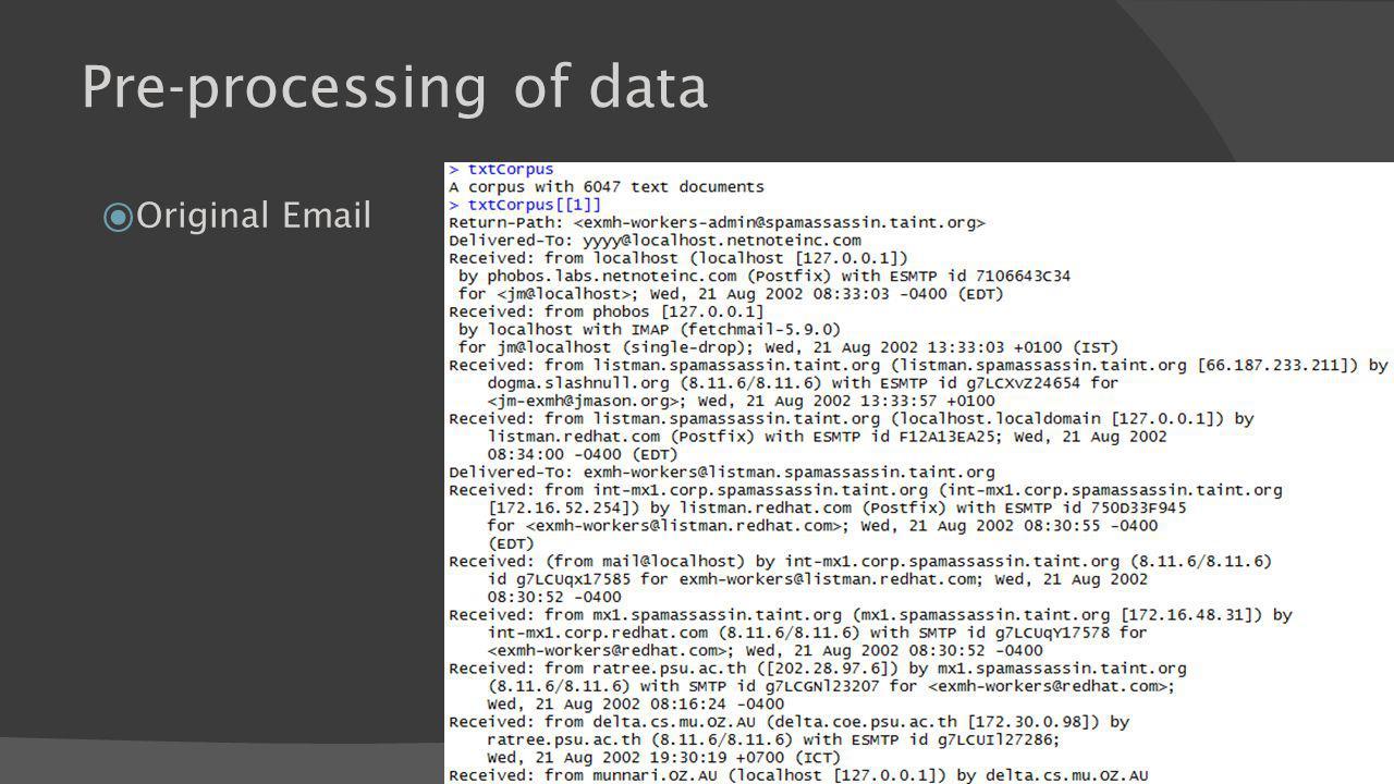 Pre-processing of data Original Email