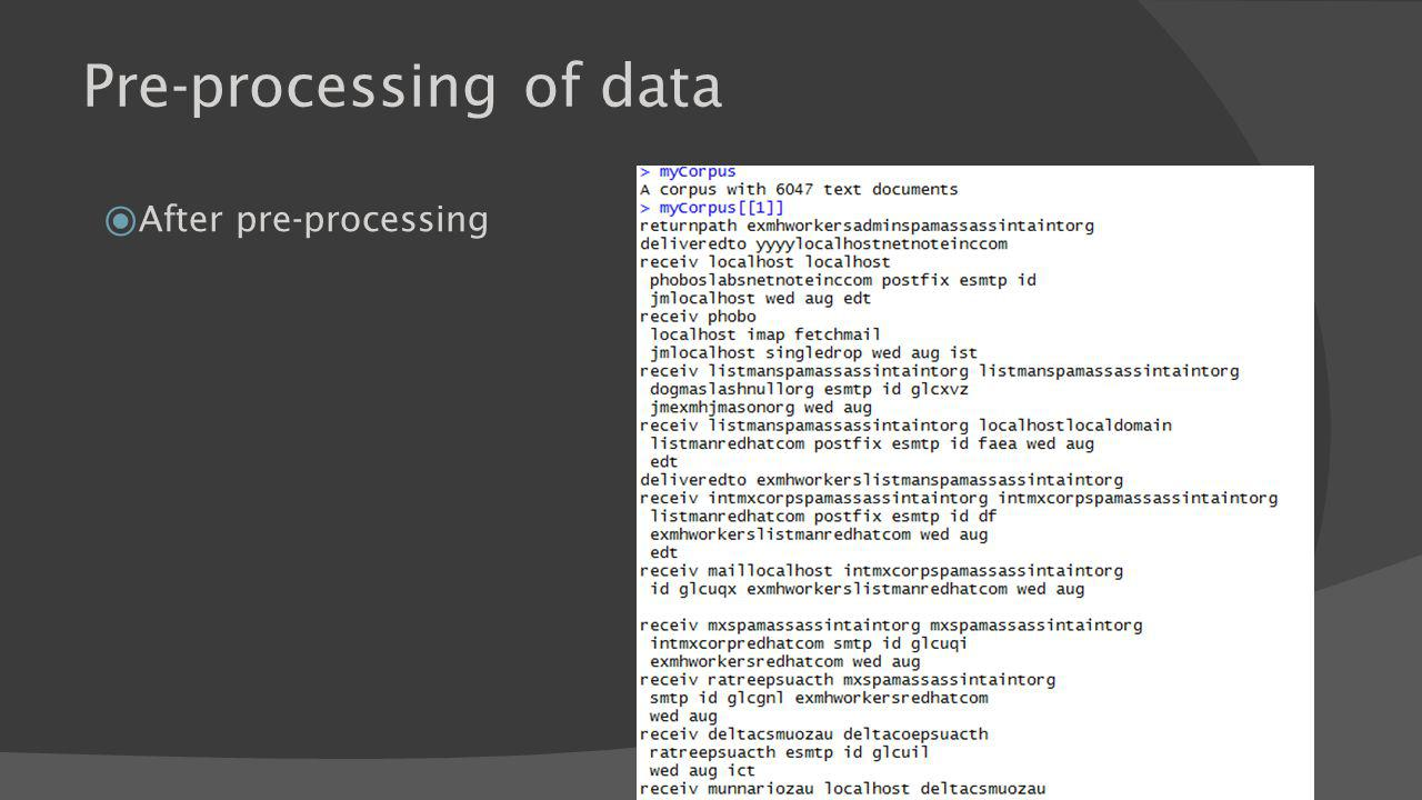 Pre-processing of data After pre-processing