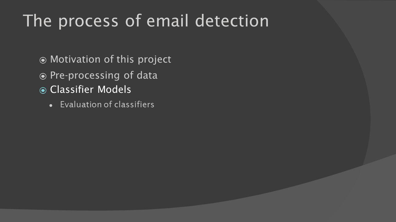 The process of email detection Motivation of this project Pre-processing of data Classifier Models Evaluation of classifiers
