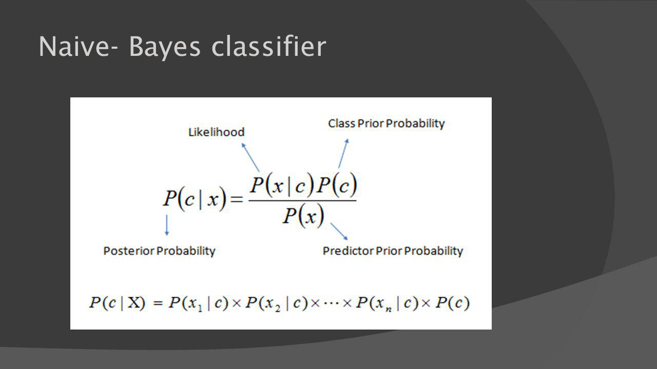 Naive- Bayes classifier