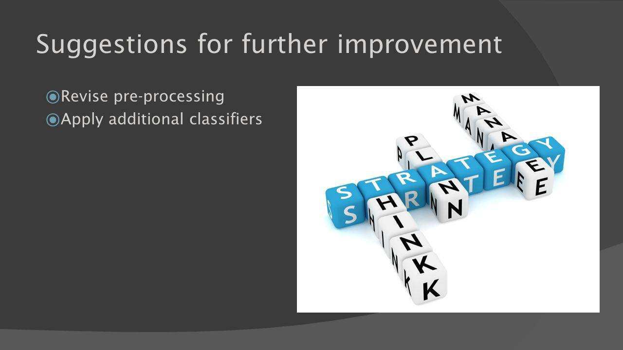 Suggestions for further improvement Revise pre-processing Apply additional classifiers