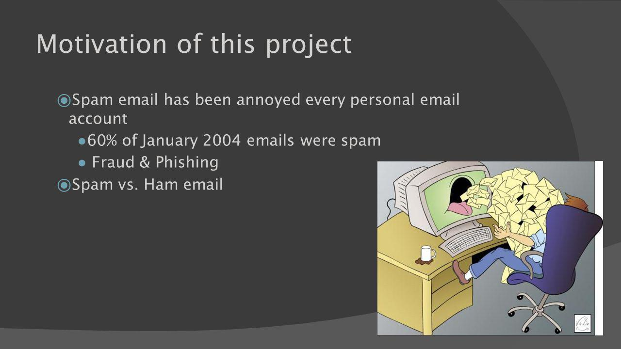 Motivation of this project Spam email has been annoyed every personal email account 60% of January 2004 emails were spam Fraud & Phishing Spam vs.