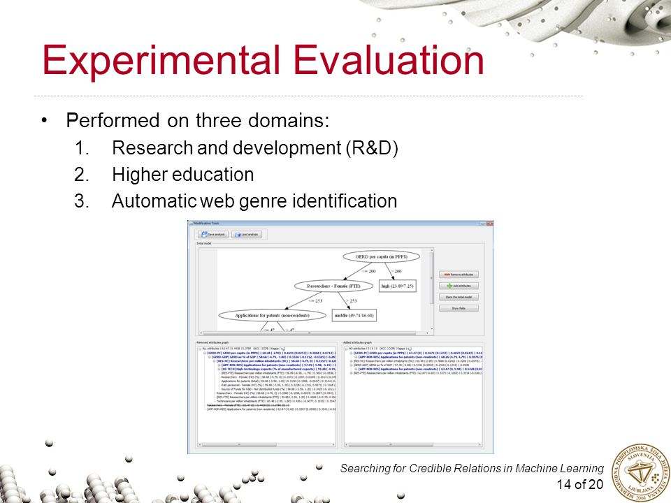 14 of 20 Searching for Credible Relations in Machine Learning Experimental Evaluation Performed on three domains: 1.Research and development (R&D) 2.Higher education 3.Automatic web genre identification