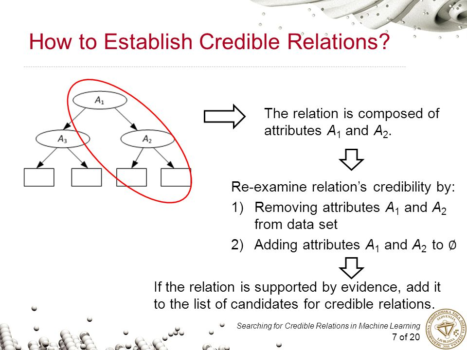 7 of 20 Searching for Credible Relations in Machine Learning How to Establish Credible Relations.