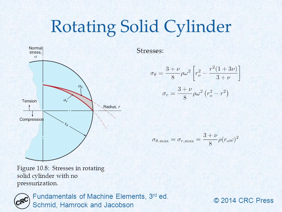 Fundamentals of Machine Elements, 3 rd ed. Schmid, Hamrock and Jacobson © 2014 CRC Press Rotating Solid Cylinder Figure 10.8: Stresses in rotating sol