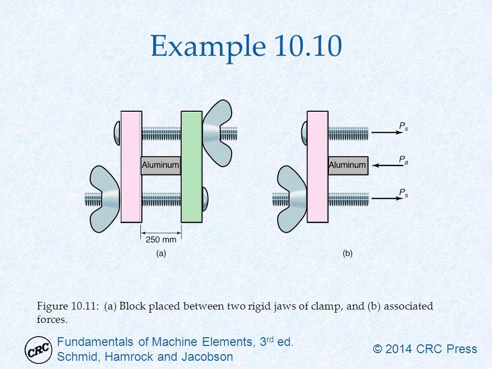 Fundamentals of Machine Elements, 3 rd ed. Schmid, Hamrock and Jacobson © 2014 CRC Press Example 10.10 Figure 10.11: (a) Block placed between two rigi