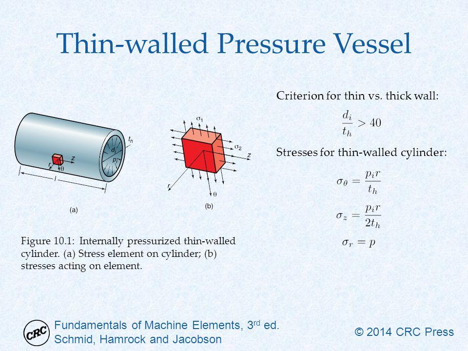 Fundamentals of Machine Elements, 3 rd ed. Schmid, Hamrock and Jacobson © 2014 CRC Press Thin-walled Pressure Vessel Figure 10.1: Internally pressuriz