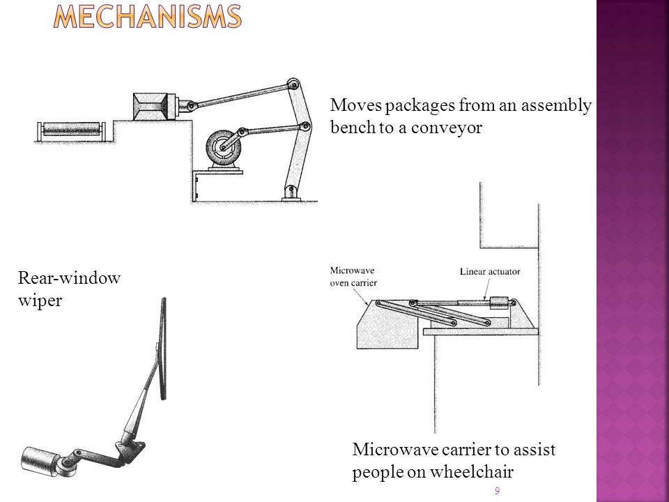 9 Rear-window wiper Moves packages from an assembly bench to a conveyor Microwave carrier to assist people on wheelchair