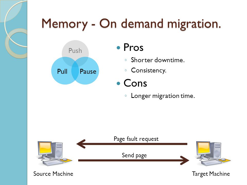Memory - On demand migration. Pros Shorter downtime.