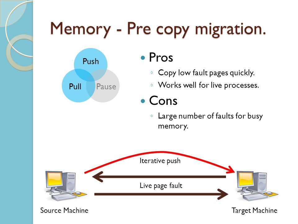 Memory - Pre copy migration. Pros Copy low fault pages quickly.