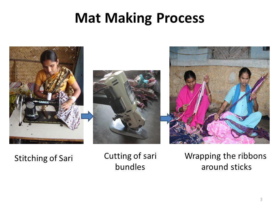 Mat Making Process Stitching of Sari Cutting of sari bundles Wrapping the ribbons around sticks 3
